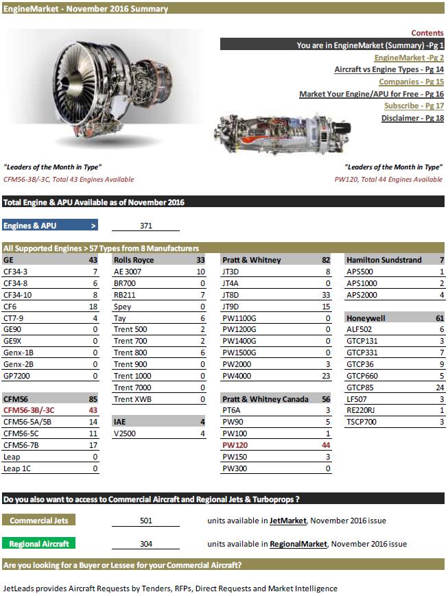 enginemarket-nov2016-pg1